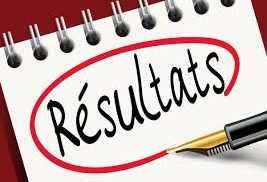Résultats ACBB Meeting Natation